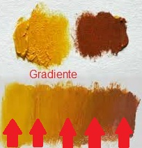 gradiente-pick-color-2.jpg